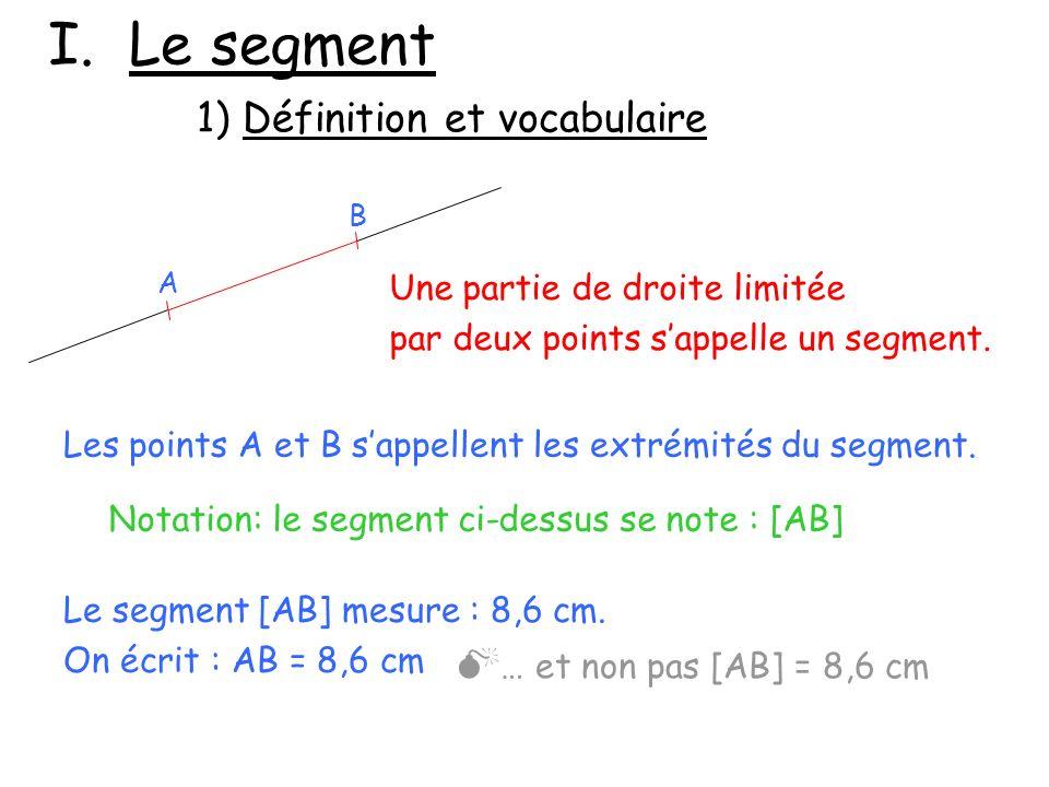I. Le segment 1) Définition et vocabulaire … et non pas [AB] = 8,6 cm